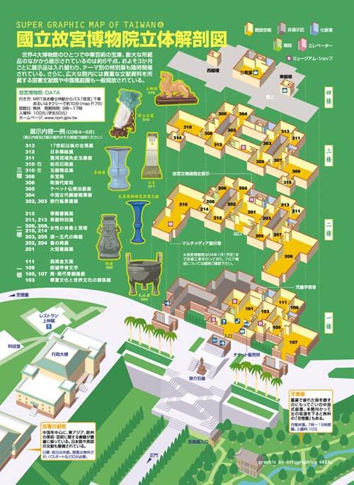 台北 故宮博物院 立体解剖図 フロアマップ